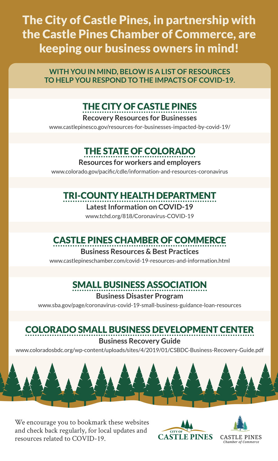 List of resources for Castle Pines business for information about COVID-19