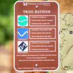 Photo of trail rating map