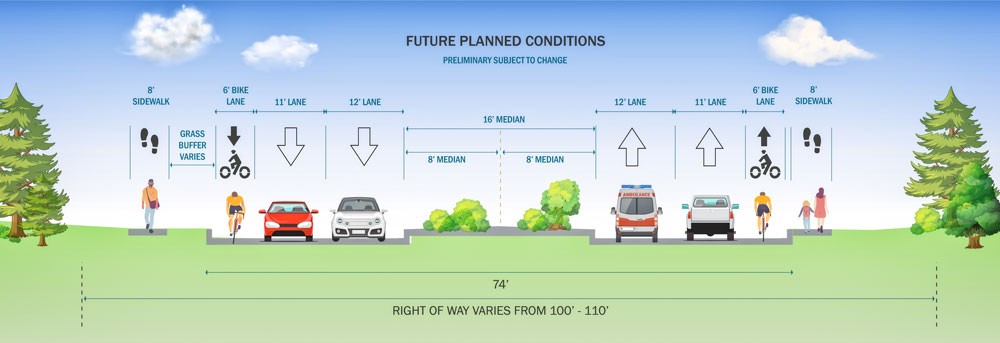 Drawing of Lane reconstruction/widening plans for Castle Pines Parkway.