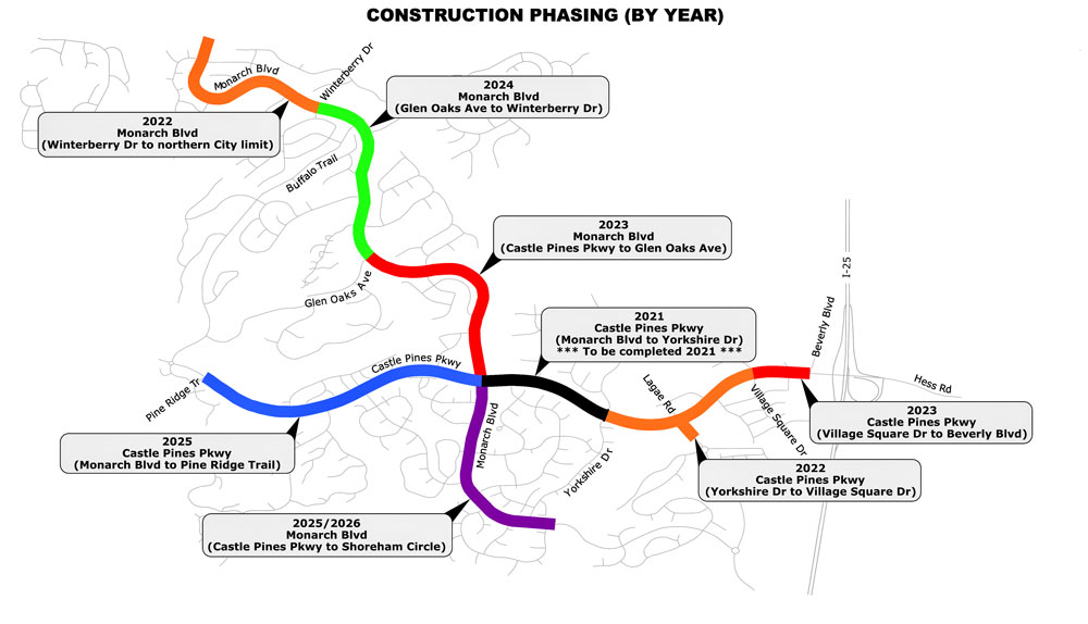 Photo of Construction phasing map and timeline for road reconstruction in the City